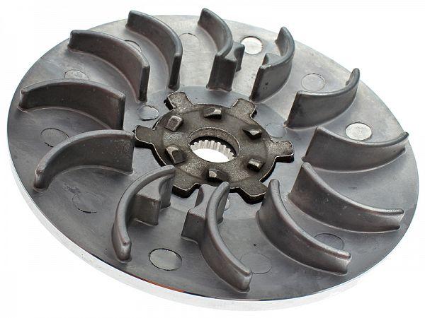 Blæserhjul til variator
