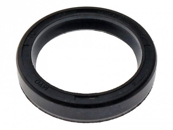 Simmer ring for stator